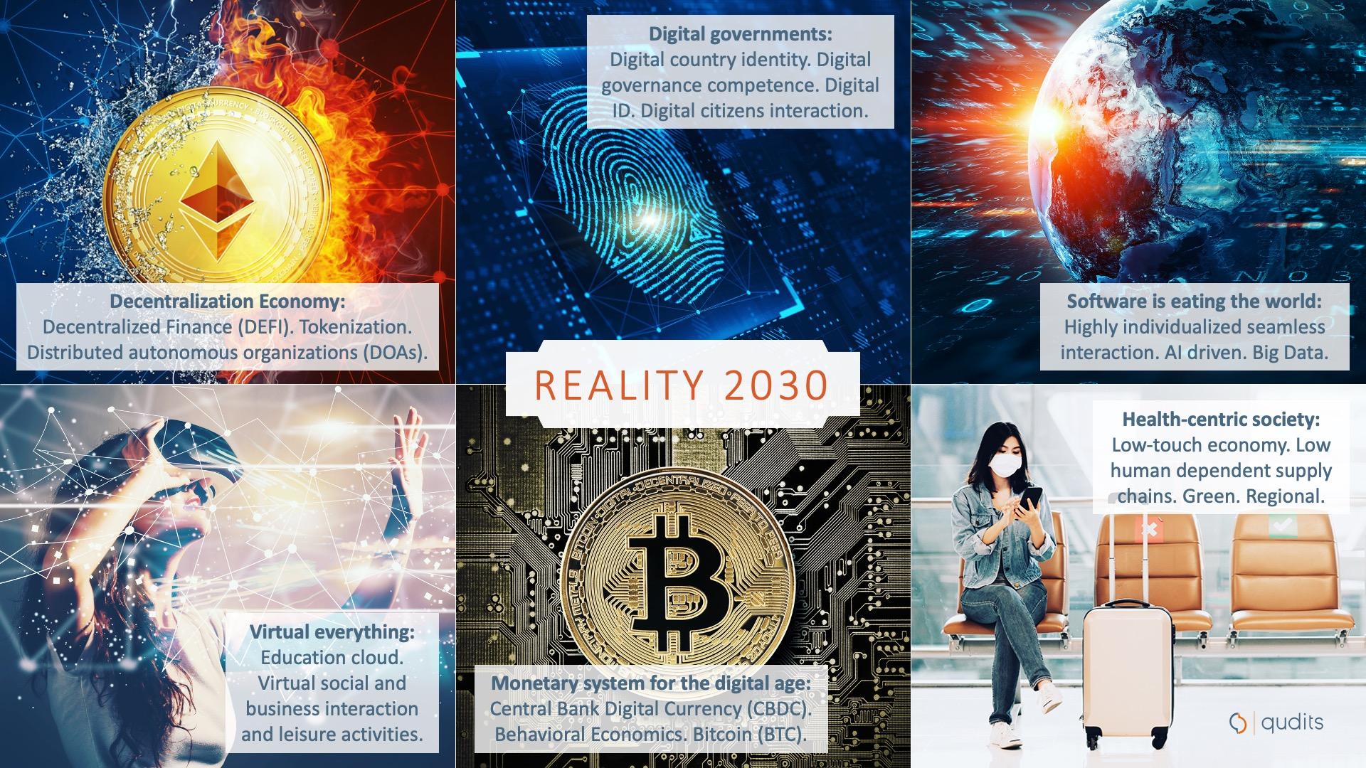Thesis 2030 Übersicht